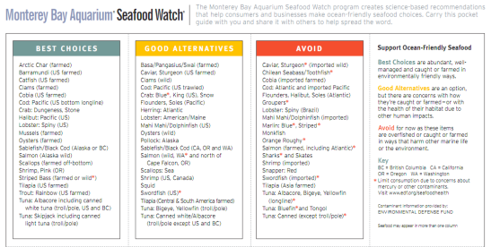 Seafood-Watch-Pocket-Guide